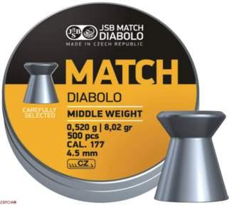 Пульки JSB Match Diabolo Middle Weight