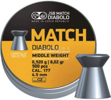 Пульки JSB Match Diabolo Middle