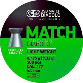 Пульки JSB Match Diabolo Light