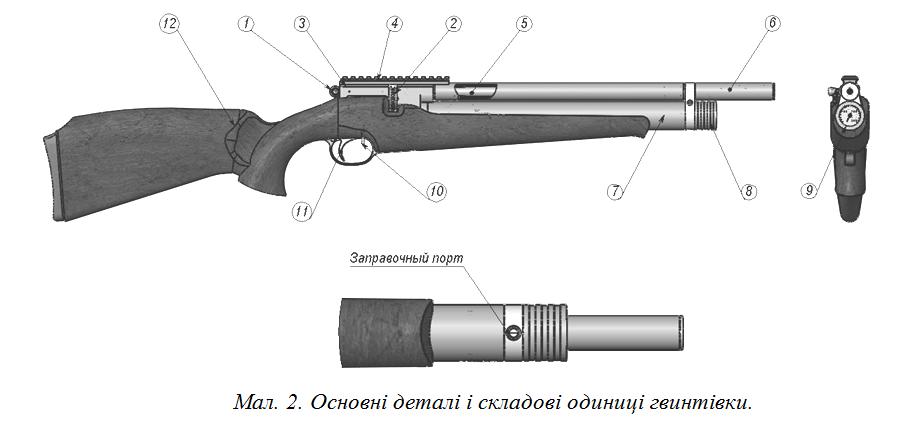 Хортиця гвинтівка
